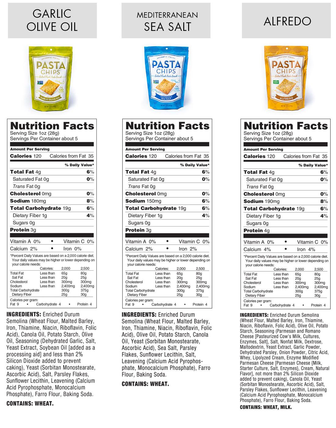 Nutritional-info-1