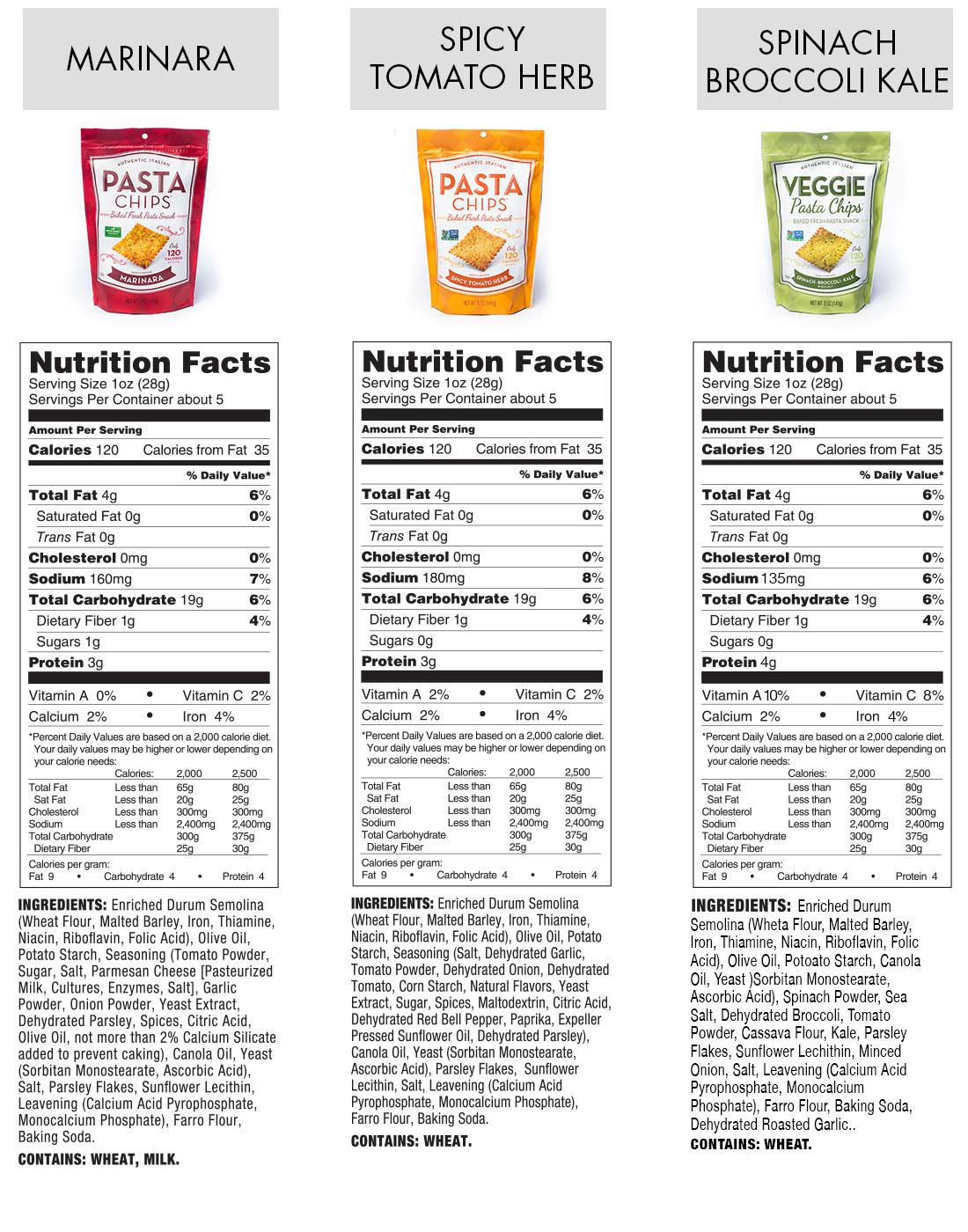 Nutritional-info-2